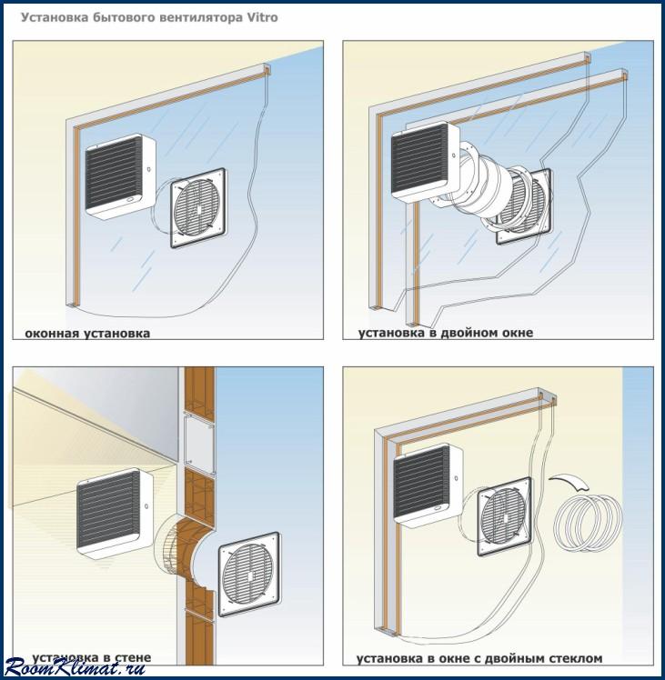 Оконный вентилятор с автоматическими жалюзи elicent vitro 6/.
