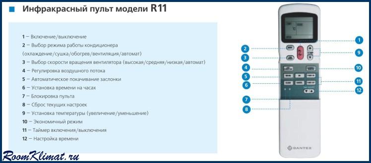 Внутренний блок для инверторной мульти-сплит системы Dantex канальный тип RK-M012T3 купить по выгодным ценам в Интернет магазине