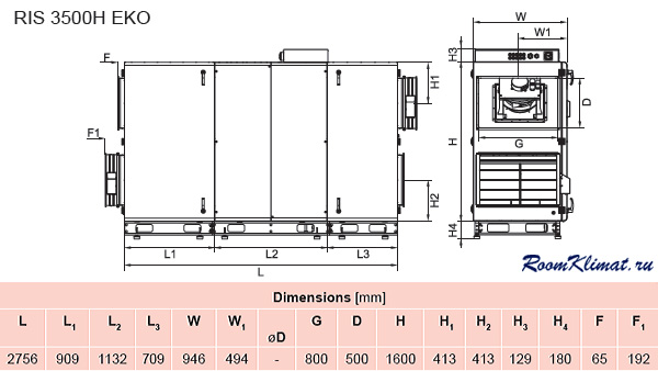 Cхема компактной приточно-вытяжной вентиляционной установки SALDA с электрическим нагревателем RIS 3500HE EKO.