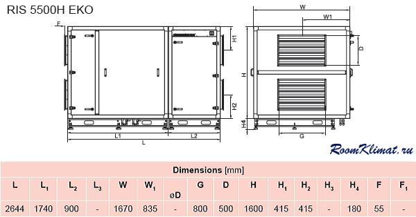 Cхема компактной приточно-вытяжной вентиляционной установки SALDA с электрическим нагревателем RIS 5500HE EKO.